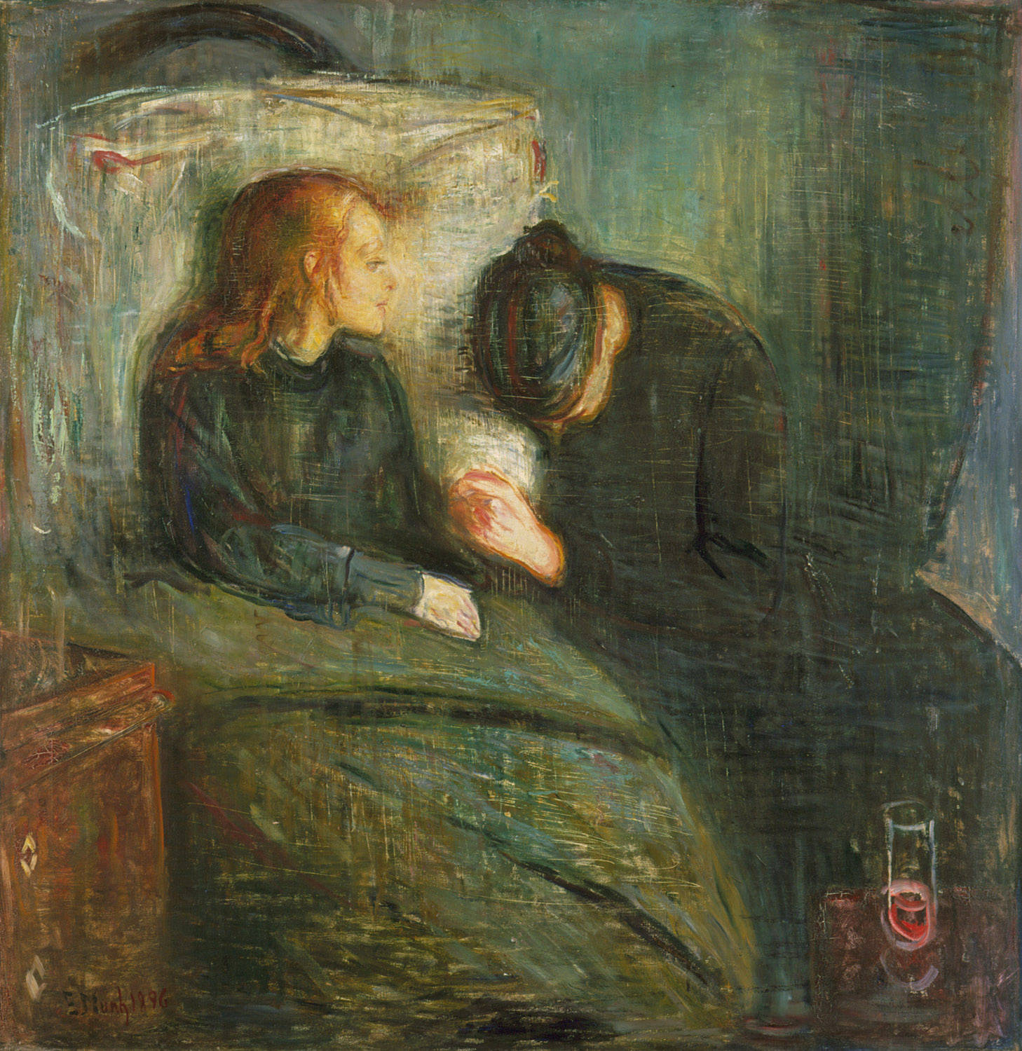 The Sick Child by Edvard Munch in 1896